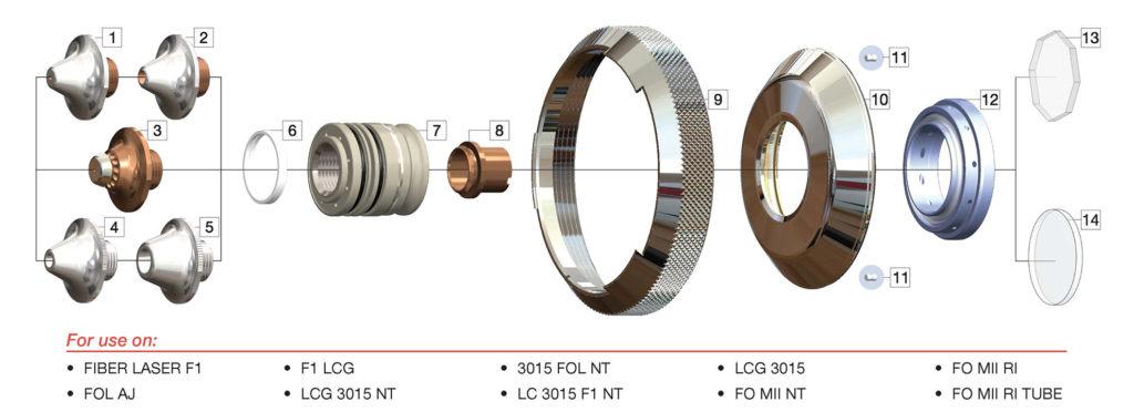 AMADA® Style Fiber Laser Consumables